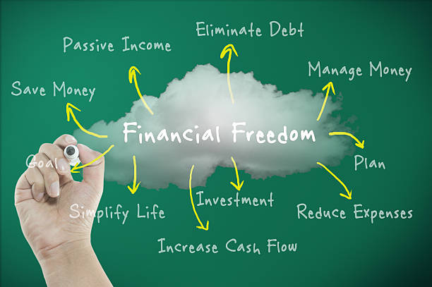 10 Tips Towards Achieving Financial Freedom