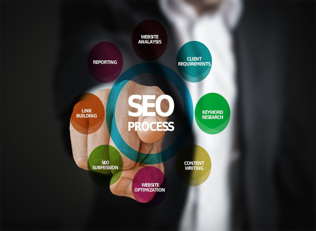 Steps for a Solid SEO Strategy