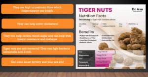 health benefits of aki hausa